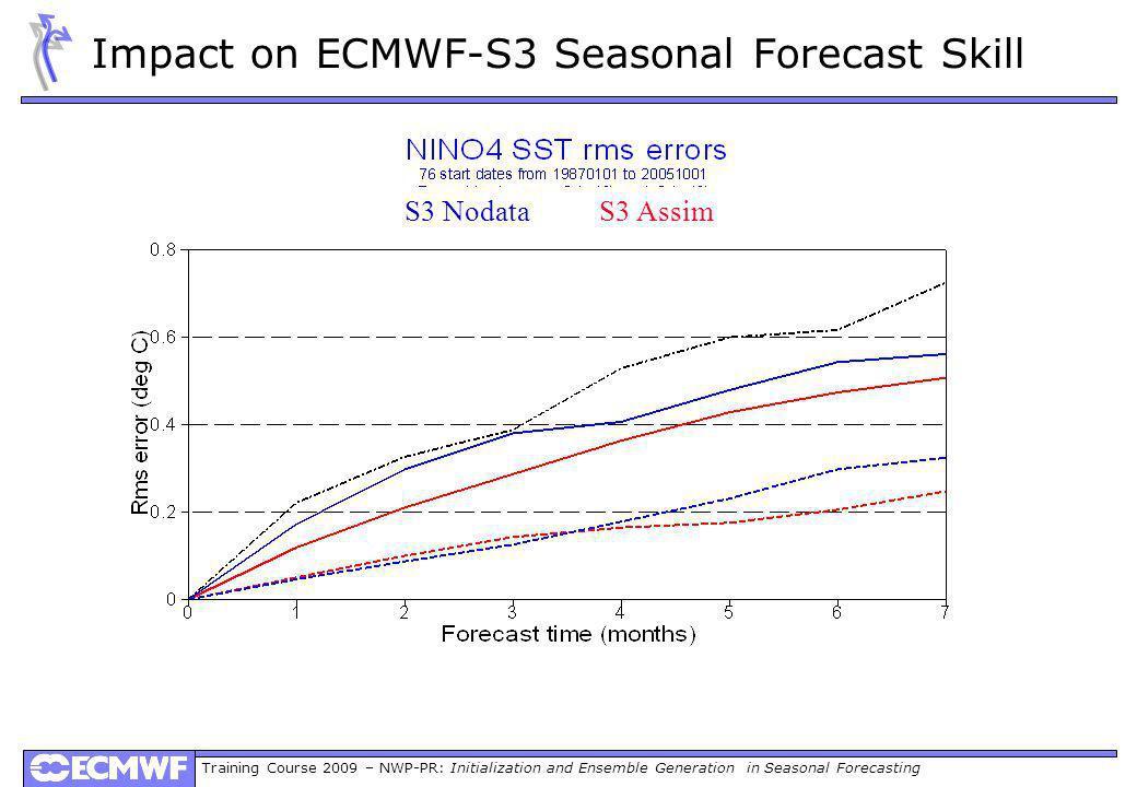 Training Course 2009 – NWP-PR: Initialization and Ensemble Generation in Seasonal Forecasting Impact on ECMWF-S3 Seasonal Forecast Skill S3 Nodata S3