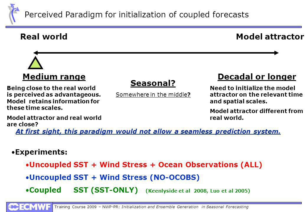 Training Course 2009 – NWP-PR: Initialization and Ensemble Generation in Seasonal Forecasting Perceived Paradigm for initialization of coupled forecasts Real worldModel attractor Medium range Being close to the real world is perceived as advantageous.
