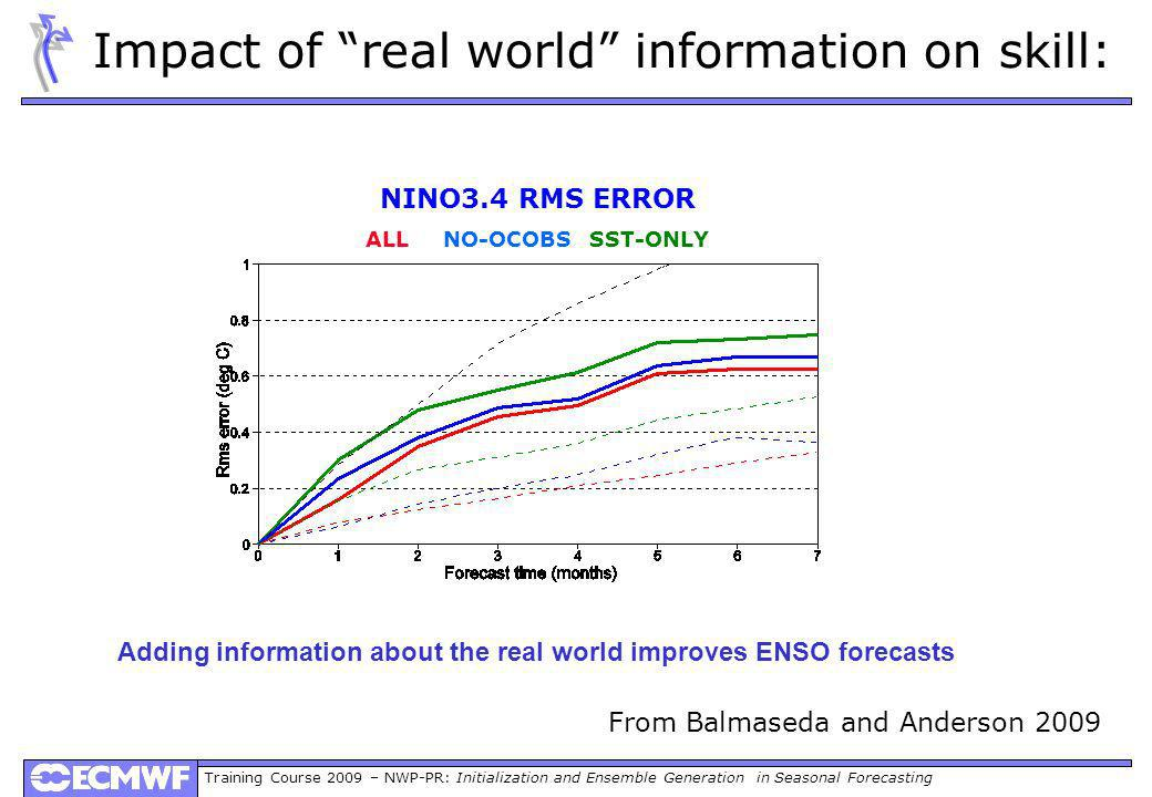 Training Course 2009 – NWP-PR: Initialization and Ensemble Generation in Seasonal Forecasting Impact of real world information on skill: NINO3.4 RMS E