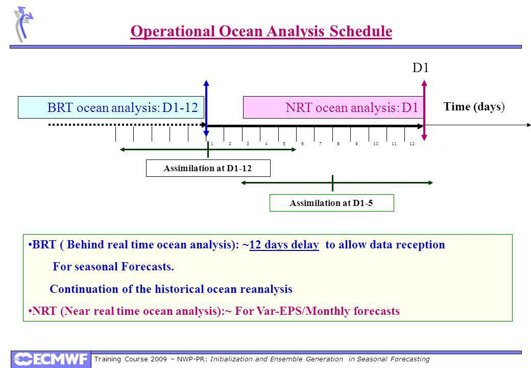 Training Course 2009 – NWP-PR: Initialization and Ensemble Generation in Seasonal Forecasting D1 Time (days) 111210987654321 BRT ocean analysis: D1-12NRT ocean analysis: D1 Assimilation at D1-12 Assimilation at D1-5 Operational Ocean Analysis Schedule BRT ( Behind real time ocean analysis): ~12 days delay to allow data reception For seasonal Forecasts.