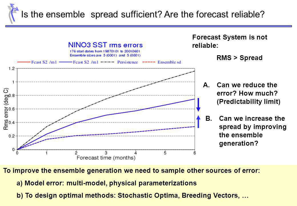 Training Course 2009 – NWP-PR: Initialization and Ensemble Generation in Seasonal Forecasting Forecast System is not reliable: RMS > Spread To improve the ensemble generation we need to sample other sources of error: a) Model error: multi-model, physical parameterizations b) To design optimal methods: Stochastic Optima, Breeding Vectors, … A.Can we reduce the error.
