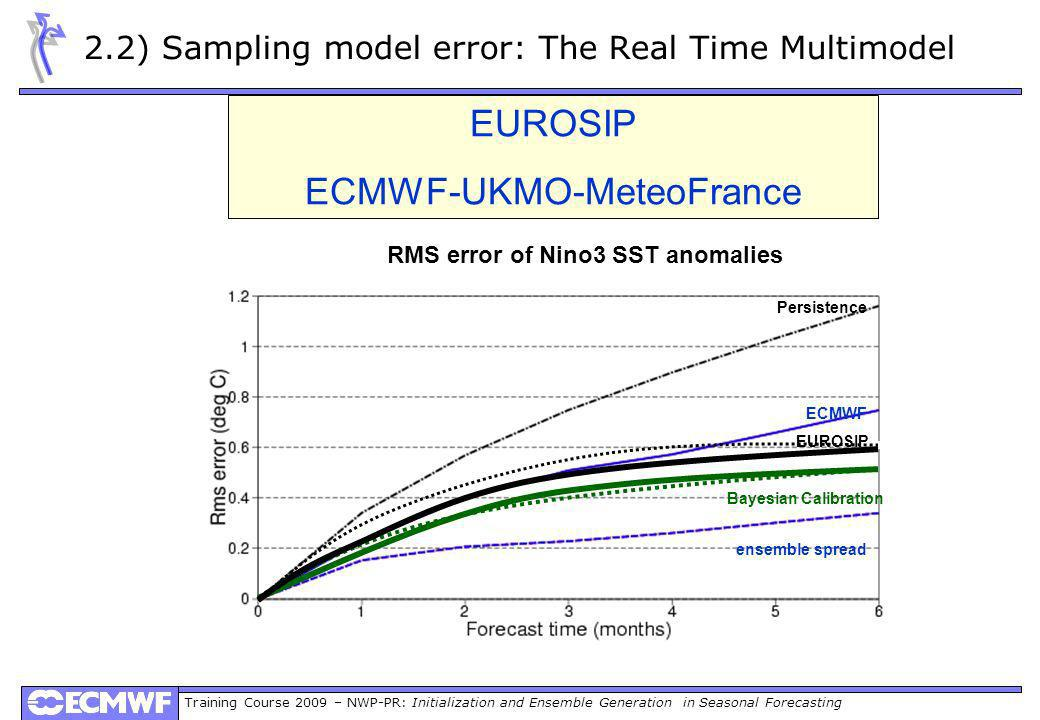 Training Course 2009 – NWP-PR: Initialization and Ensemble Generation in Seasonal Forecasting 2.2) Sampling model error: The Real Time Multimodel Persistence ECMWF ensemble spread RMS error of Nino3 SST anomalies Bayesian Calibration EUROSIP ECMWF-UKMO-MeteoFrance