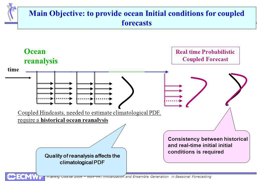 Training Course 2009 – NWP-PR: Initialization and Ensemble Generation in Seasonal Forecasting Coupled Hindcasts, needed to estimate climatological PDF
