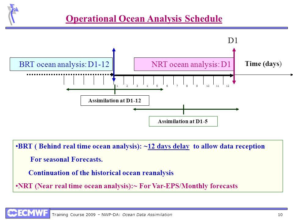 Training Course 2009 – NWP-DA: Ocean Data Assimilation 10 D1 Time (days) 111210987654321 BRT ocean analysis: D1-12NRT ocean analysis: D1 Assimilation