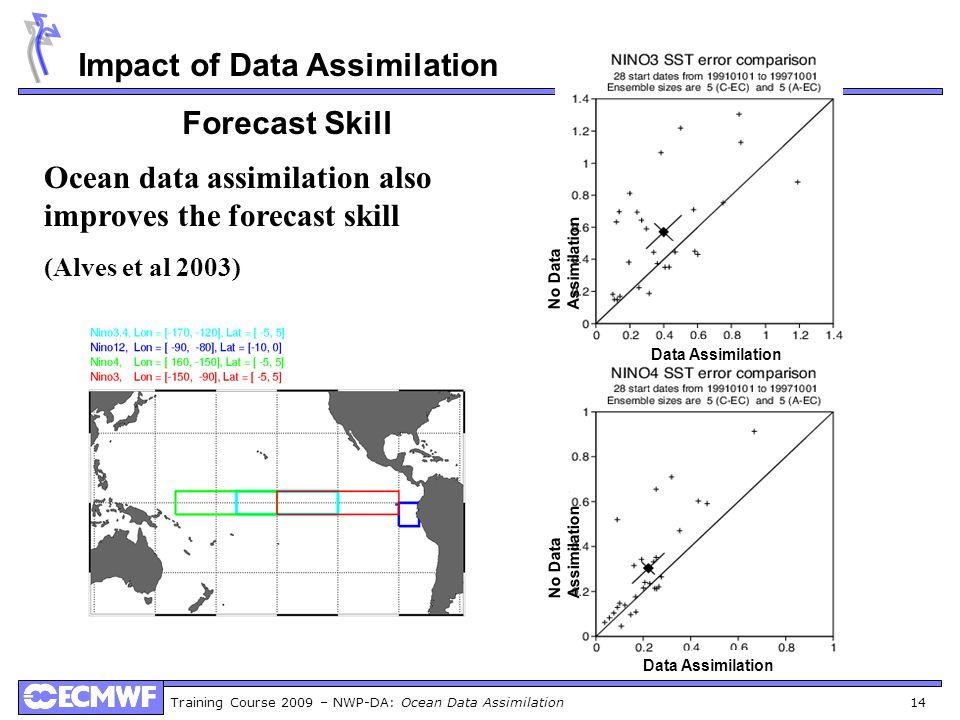 Training Course 2009 – NWP-DA: Ocean Data Assimilation 14 Ocean data assimilation also improves the forecast skill (Alves et al 2003) Data Assimilatio