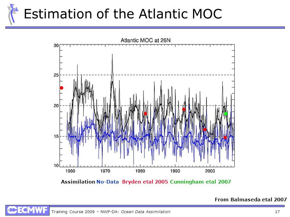 Training Course 2009 – NWP-DA: Ocean Data Assimilation 17 Estimation of the Atlantic MOC Assimilation No-Data Bryden etal 2005 Cunningham etal 2007 Fr