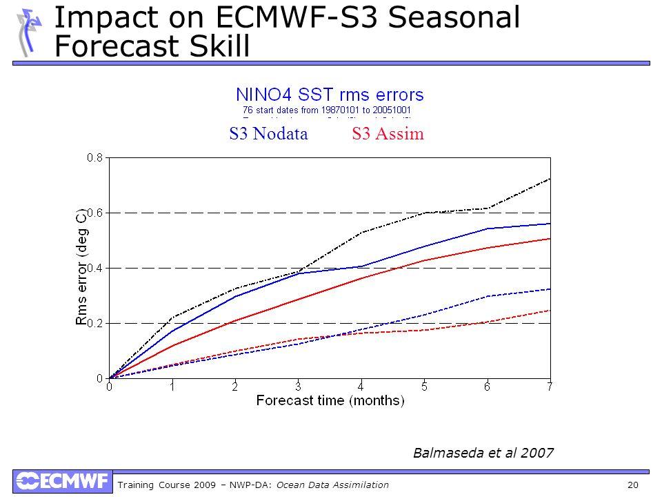 Training Course 2009 – NWP-DA: Ocean Data Assimilation 20 Impact on ECMWF-S3 Seasonal Forecast Skill S3 Nodata S3 Assim Balmaseda et al 2007