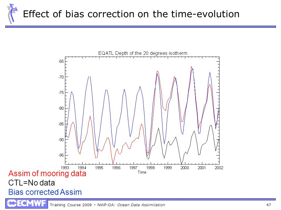 Training Course 2009 – NWP-DA: Ocean Data Assimilation 47 Effect of bias correction on the time-evolution Assim of mooring data CTL=No data Bias corre