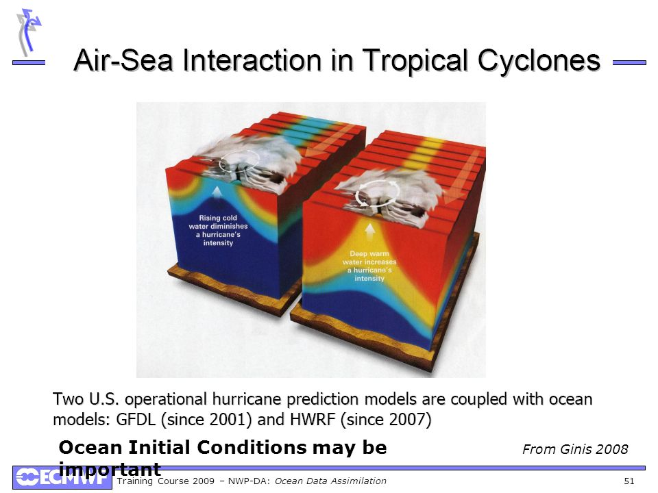 Training Course 2009 – NWP-DA: Ocean Data Assimilation 51 From Ginis 2008 Ocean Initial Conditions may be important