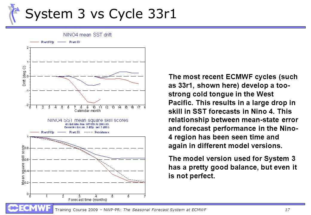 Training Course 2009 – NWP-PR: The Seasonal Forecast System at ECMWF 17 System 3 vs Cycle 33r1 The most recent ECMWF cycles (such as 33r1, shown here)