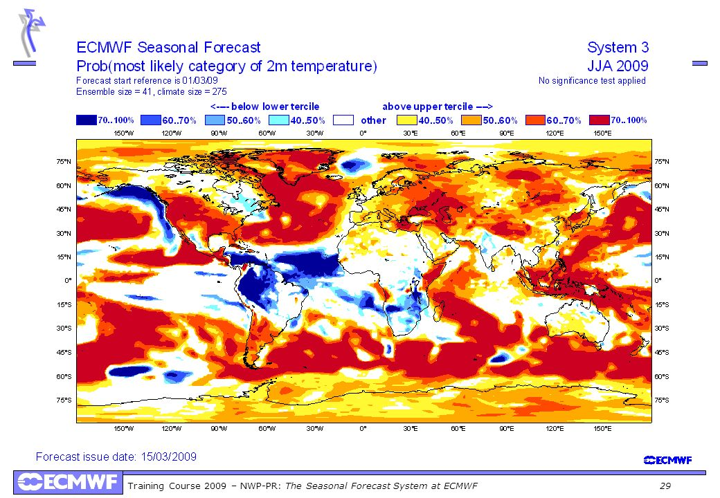 Training Course 2009 – NWP-PR: The Seasonal Forecast System at ECMWF 29