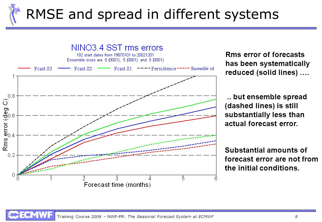 Training Course 2009 – NWP-PR: The Seasonal Forecast System at ECMWF 8 Rms error of forecasts has been systematically reduced (solid lines) …. RMSE an