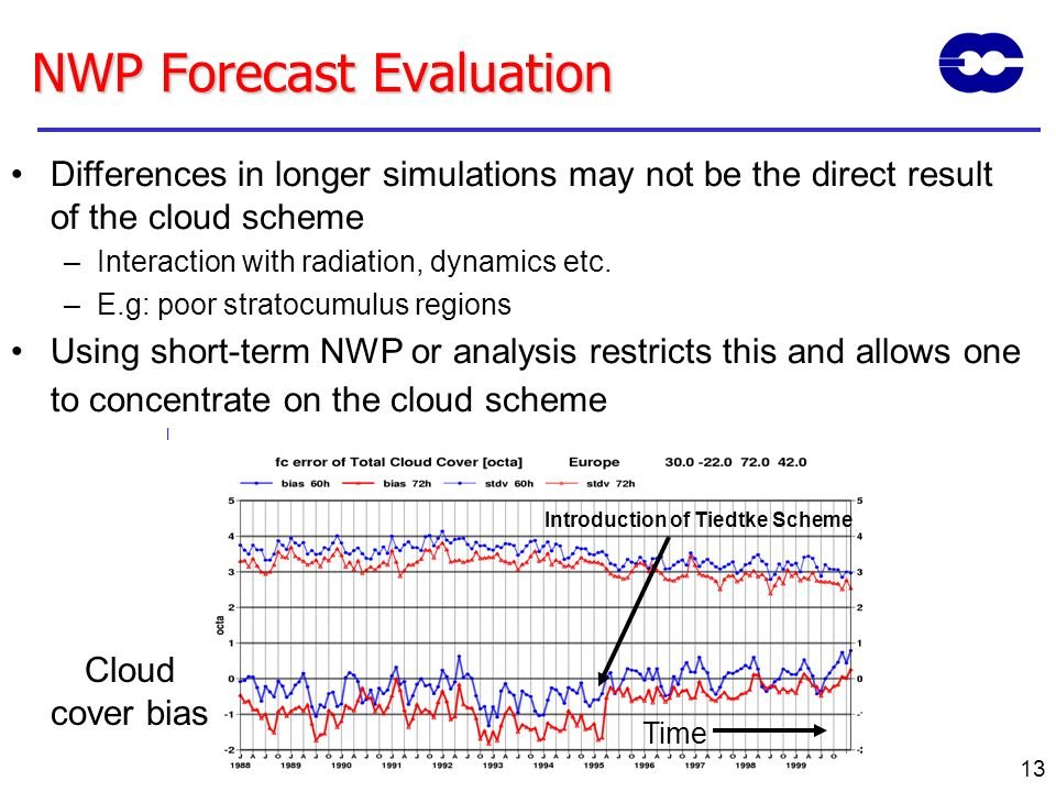 13 NWP Forecast Evaluation Differences in longer simulations may not be the direct result of the cloud scheme –Interaction with radiation, dynamics et