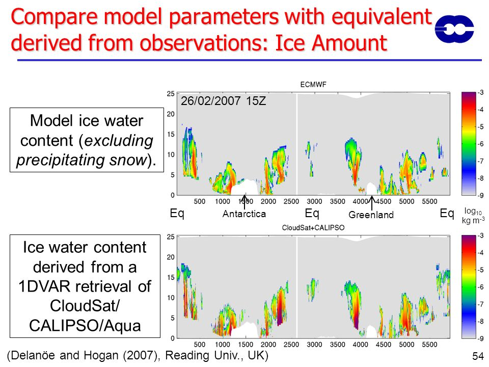 54 Compare model parameters with equivalent derived from observations: Ice Amount Model ice water content (excluding precipitating snow). Ice water co