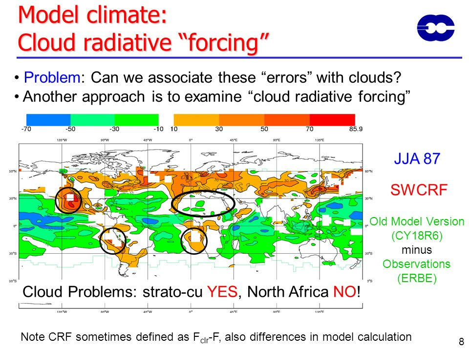 8 Model climate: Cloud radiative forcing Problem: Can we associate these errors with clouds? Another approach is to examine cloud radiative forcing No