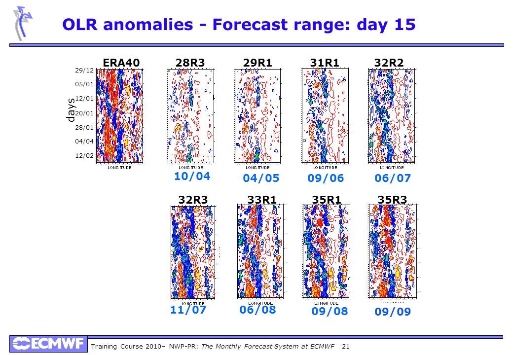 Training Course 2010– NWP-PR: The Monthly Forecast System at ECMWF 21 OLR anomalies - Forecast range: day 15 32R3 ERA40 days 29/12 05/01 12/01 20/01 2