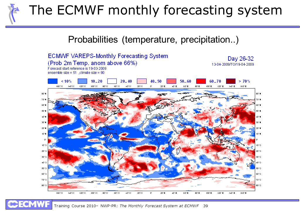 Training Course 2010– NWP-PR: The Monthly Forecast System at ECMWF 39 The ECMWF monthly forecasting system Probabilities (temperature, precipitation..