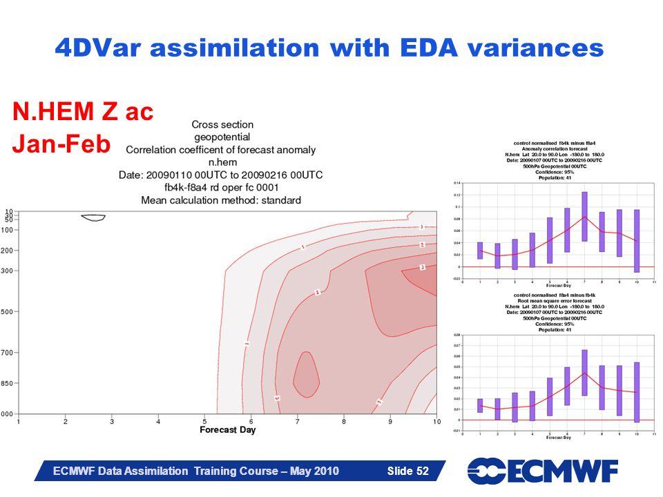 Slide 52 ECMWF Data Assimilation Training Course – May 2010 4DVar assimilation with EDA variances N.HEM Z ac Jan-Feb Slide 52