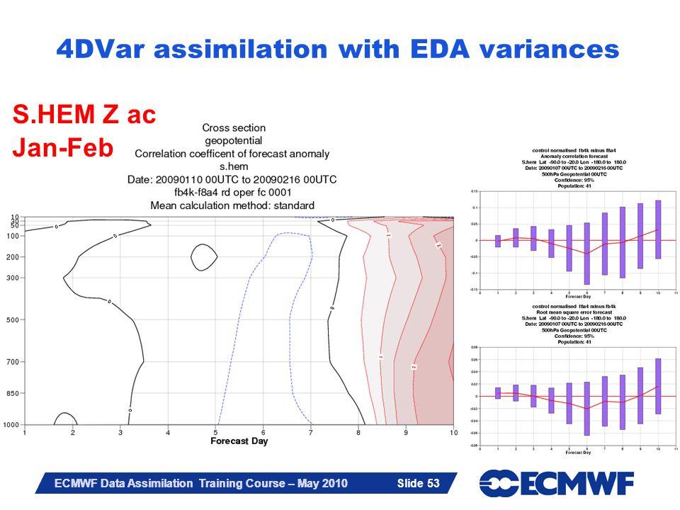 Slide 53 ECMWF Data Assimilation Training Course – May 2010 4DVar assimilation with EDA variances S.HEM Z ac Jan-Feb Slide 53
