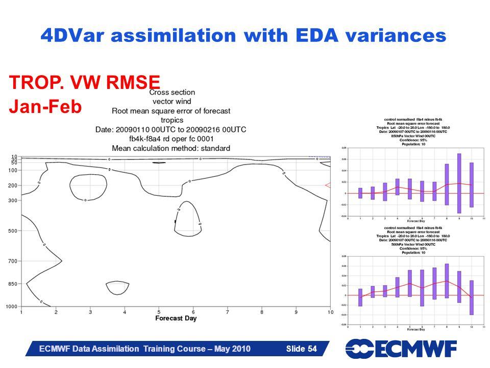 Slide 54 ECMWF Data Assimilation Training Course – May 2010 4DVar assimilation with EDA variances TROP. VW RMSE Jan-Feb Slide 54