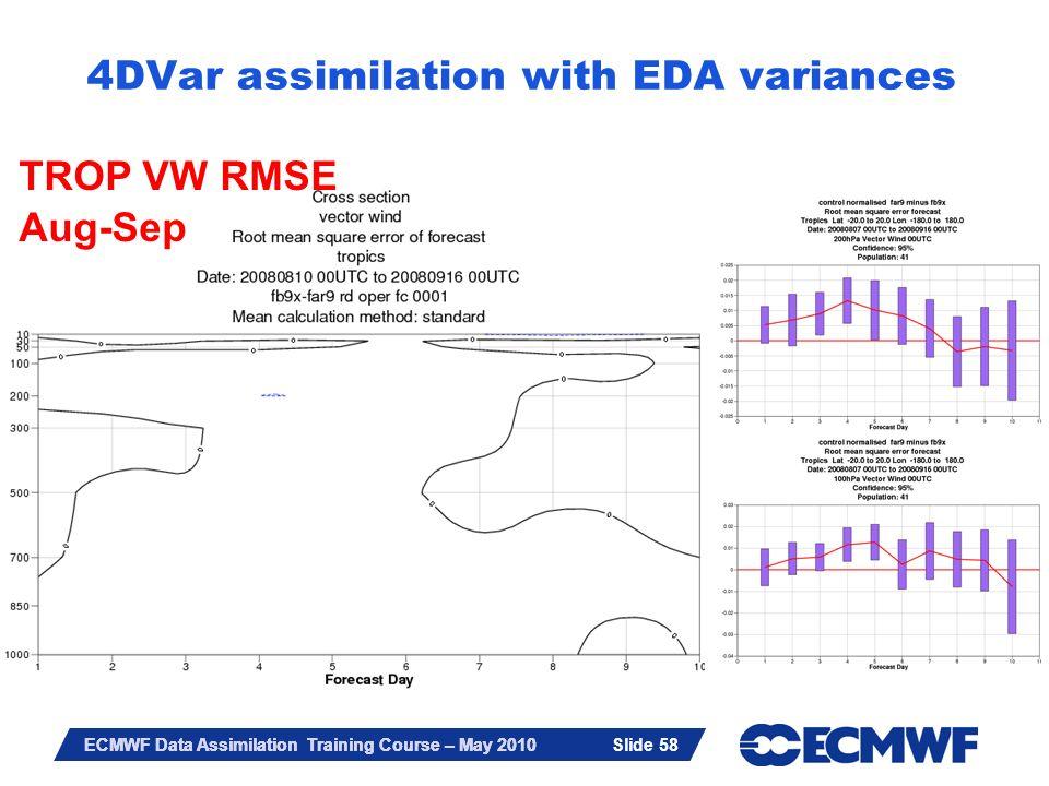 Slide 58 ECMWF Data Assimilation Training Course – May 2010 4DVar assimilation with EDA variances TROP VW RMSE Aug-Sep Slide 58