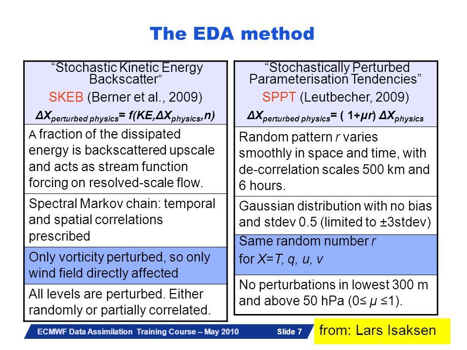 Slide 7 ECMWF Data Assimilation Training Course – May 2010 Stochastic Kinetic Energy Backscatter SKEB (Berner et al., 2009) ΔX perturbed physics = f(K