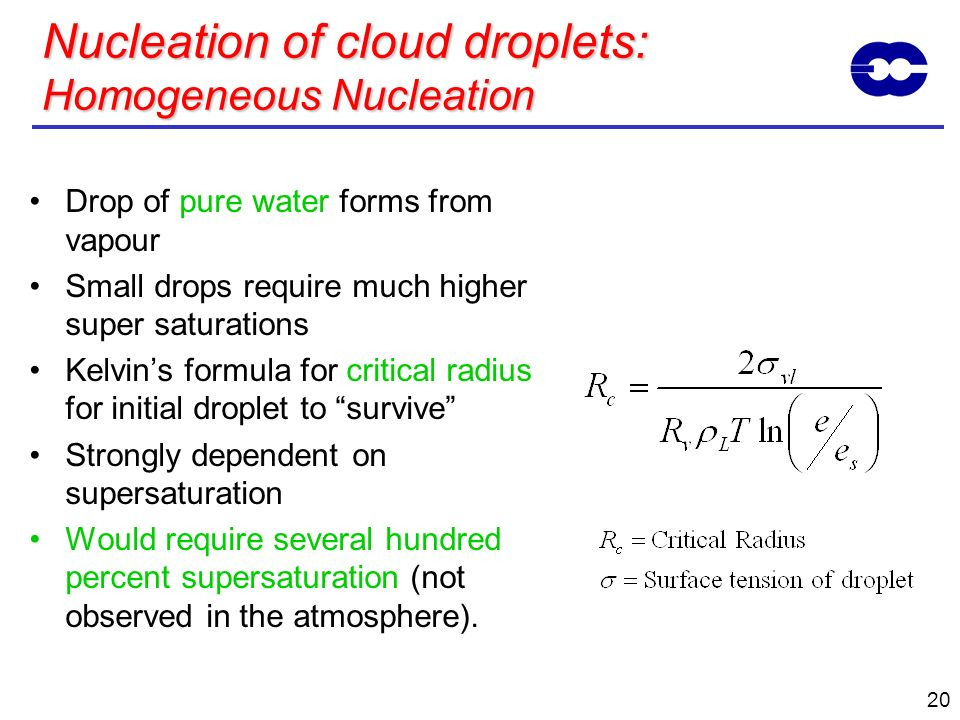 20 Nucleation of cloud droplets: Homogeneous Nucleation Drop of pure water forms from vapour Small drops require much higher super saturations Kelvins