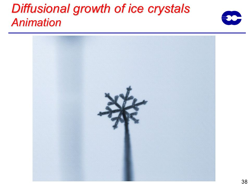 38 Diffusional growth of ice crystals Animation