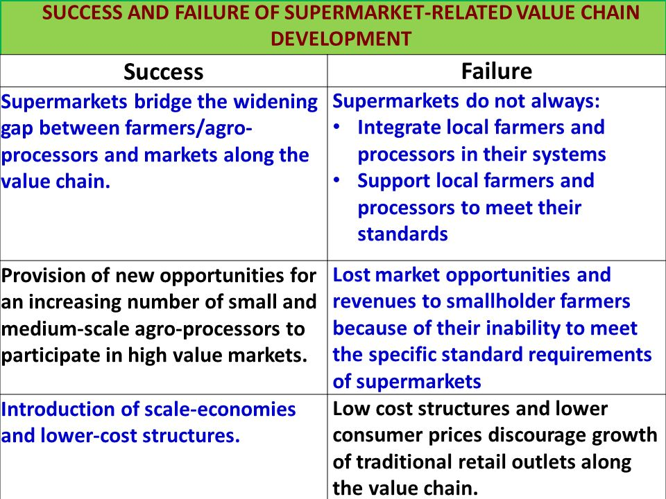 Forum for Agricultural Research in Africa SUCCESS AND FAILURE OF SUPERMARKET-RELATED VALUE CHAIN DEVELOPMENT Success Failure Supermarkets bridge the w