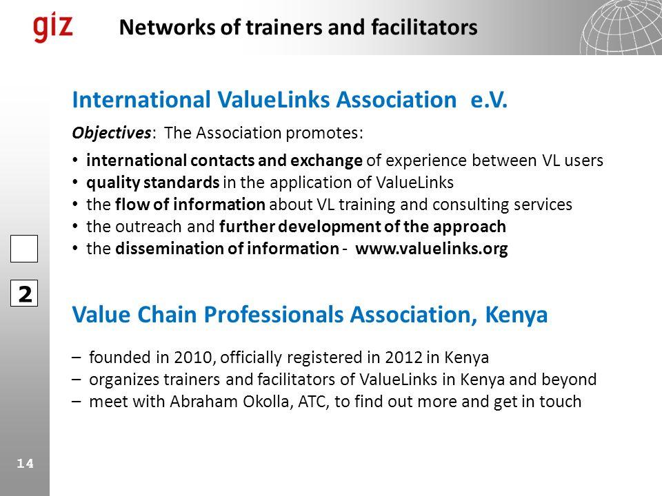 14 Networks of trainers and facilitators International ValueLinks Association e.V. Value Chain Professionals Association, Kenya Objectives: The Associ