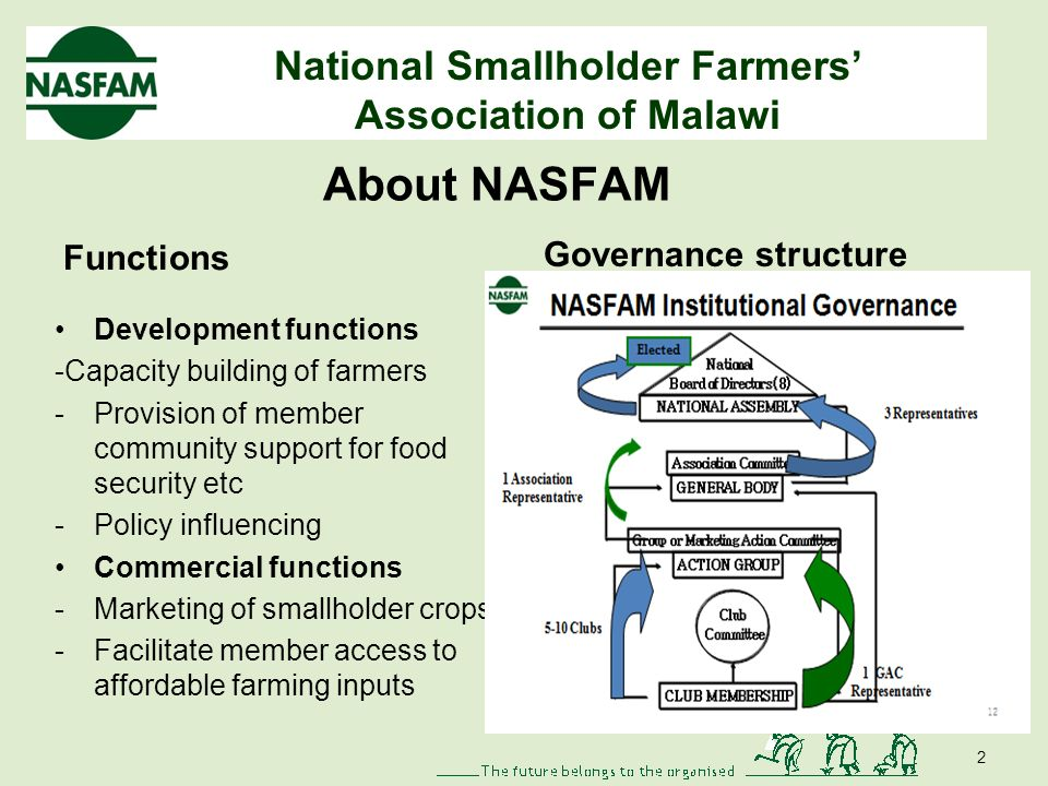 National Smallholder Farmers Association of Malawi About NASFAM Functions Development functions -Capacity building of farmers -Provision of member community support for food security etc -Policy influencing Commercial functions -Marketing of smallholder crops -Facilitate member access to affordable farming inputs Governance structure 2