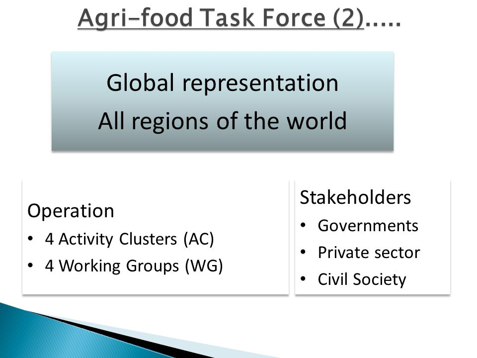 Agri-food Task Force (2).....