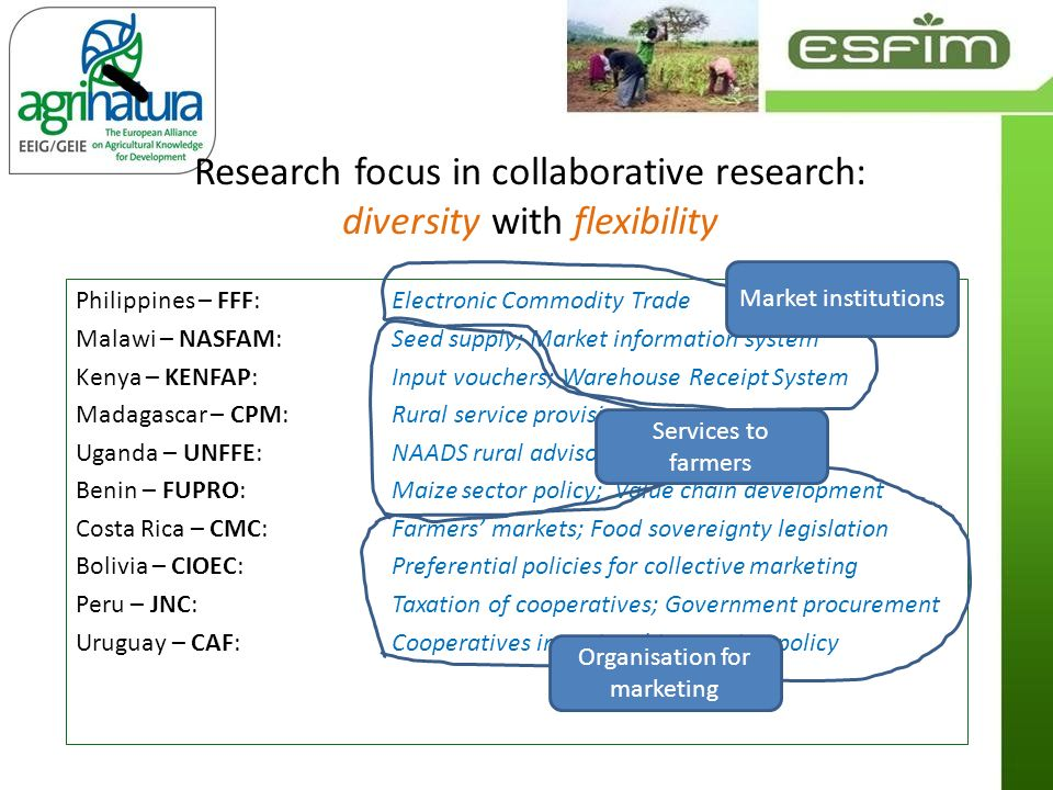 Research focus in collaborative research: diversity with flexibility Philippines – FFF:Electronic Commodity Trade Malawi – NASFAM: Seed supply; Market information system Kenya – KENFAP:Input vouchers; Warehouse Receipt System Madagascar – CPM: Rural service provisioning Uganda – UNFFE:NAADS rural advisory system Benin – FUPRO: Maize sector policy; Value chain development Costa Rica – CMC: Farmers markets; Food sovereignty legislation Bolivia – CIOEC: Preferential policies for collective marketing Peru – JNC: Taxation of cooperatives; Government procurement Uruguay – CAF: Cooperatives in national innovation policy Market institutions Services to farmers Organisation for marketing