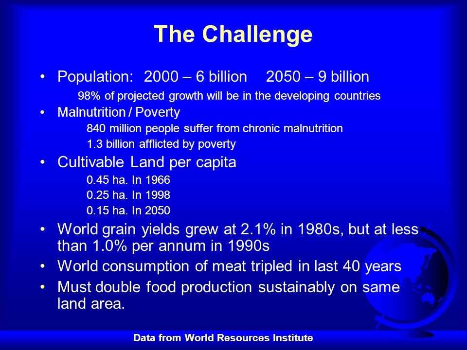 The Challenge Population: 2000 – 6 billion 2050 – 9 billion 98% of projected growth will be in the developing countries Malnutrition / Poverty 840 mil