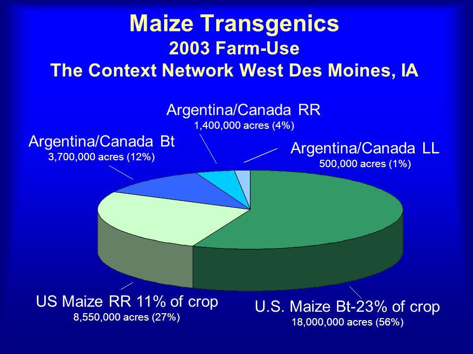 Maize Transgenics 2003 Farm-Use The Context Network West Des Moines, IA U.S.