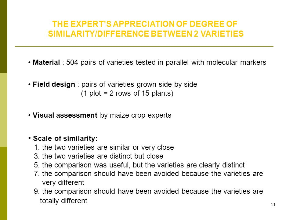 11 THE EXPERTS APPRECIATION OF DEGREE OF SIMILARITY/DIFFERENCE BETWEEN 2 VARIETIES Material : 504 pairs of varieties tested in parallel with molecular