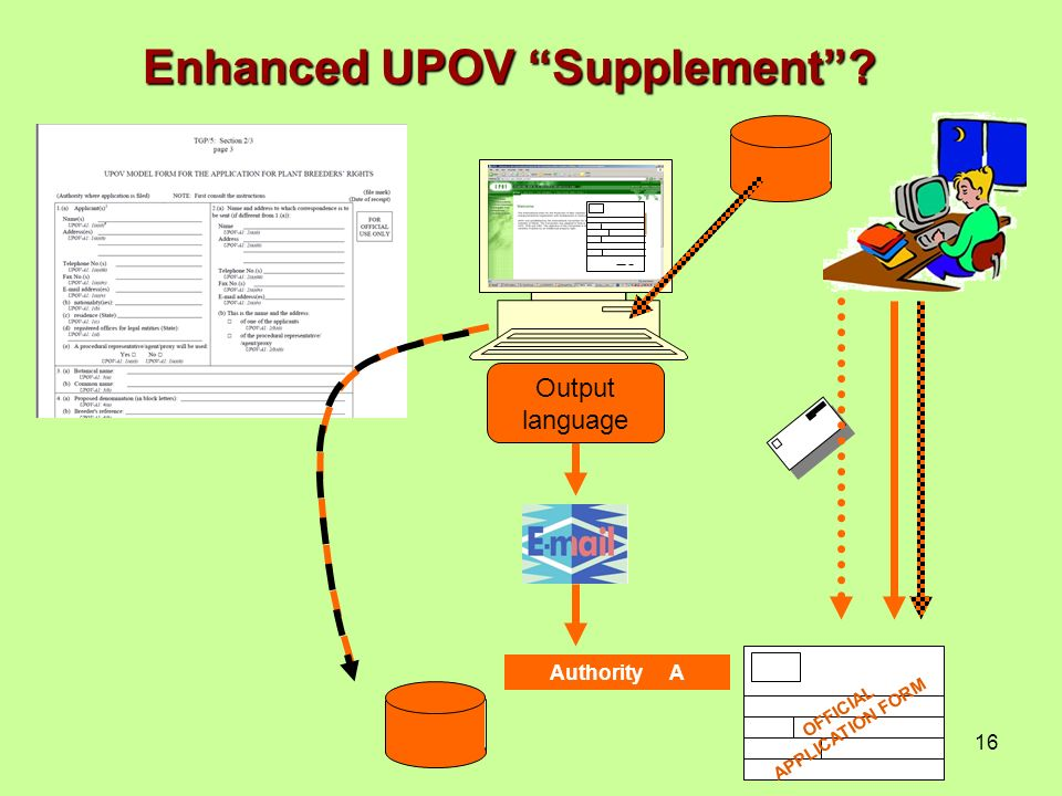 16 Authority A Output language Enhanced UPOV Supplement OFFICIAL APPLICATION FORM