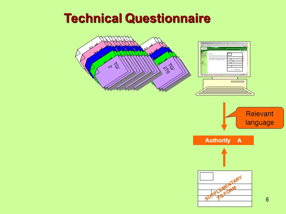 6 Authority A Relevant language SUPPLEMENTARY TQ FORM Technical Questionnaire TG/ 270 TG/ 2 TG/ 270 TG/ 2 TG/ 270 TG/ 2 TG/ 270 TG/ 2 TG/ 270 TG/ 2