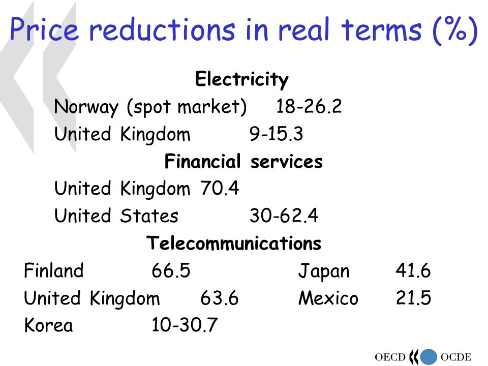 Electricity Norway (spot market) 18-26.2 United Kingdom9-15.3 Financial services United Kingdom70.4 United States30-62.4 Telecommunications Finland66.5 Japan41.6 United Kingdom63.6 Mexico21.5 Korea10-30.7 Price reductions in real terms (%)