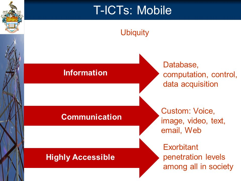 T-ICTs: Mobile Ubiquity Information Communication Highly Accessible Database, computation, control, data acquisition Custom: Voice, image, video, text, email, Web Exorbitant penetration levels among all in society