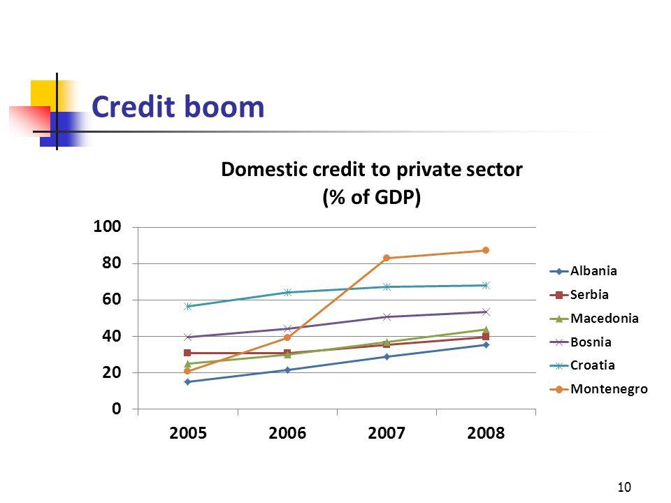 Credit boom 10