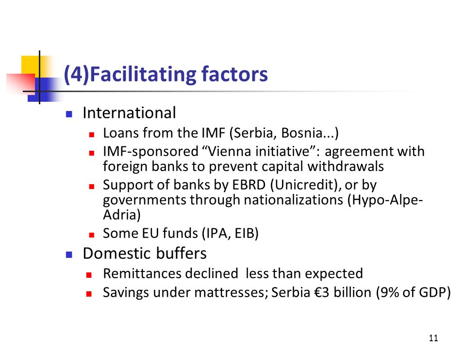 (4)Facilitating factors International Loans from the IMF (Serbia, Bosnia...) IMF-sponsored Vienna initiative: agreement with foreign banks to prevent capital withdrawals Support of banks by EBRD (Unicredit), or by governments through nationalizations (Hypo-Alpe- Adria) Some EU funds (IPA, EIB) Domestic buffers Remittances declined less than expected Savings under mattresses; Serbia 3 billion (9% of GDP) 11