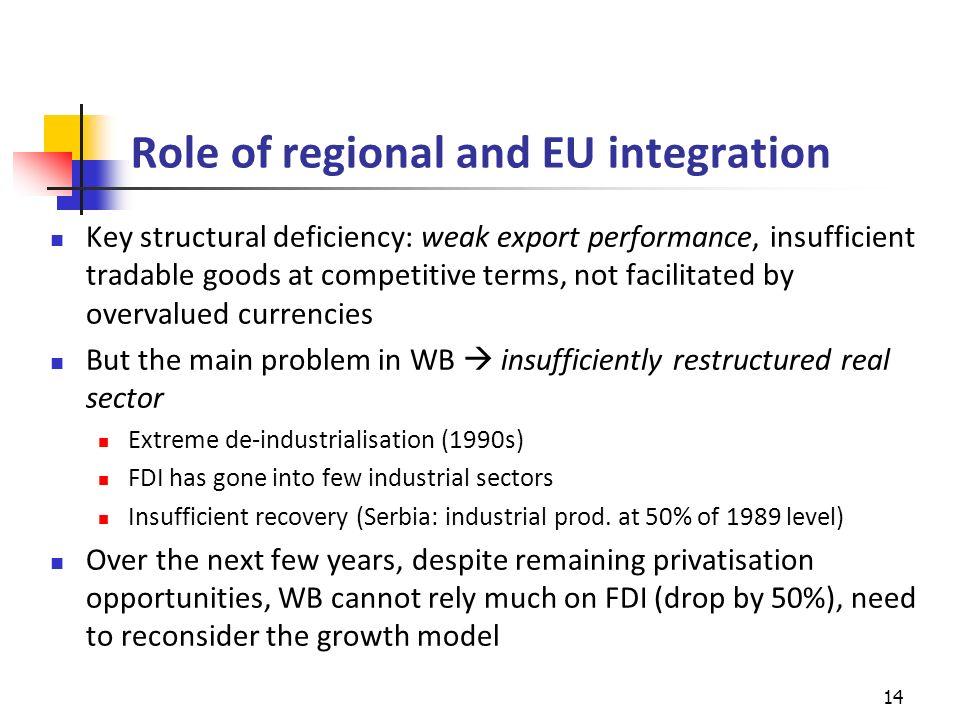 Role of regional and EU integration Key structural deficiency: weak export performance, insufficient tradable goods at competitive terms, not facilitated by overvalued currencies But the main problem in WB insufficiently restructured real sector Extreme de-industrialisation (1990s) FDI has gone into few industrial sectors Insufficient recovery (Serbia: industrial prod.