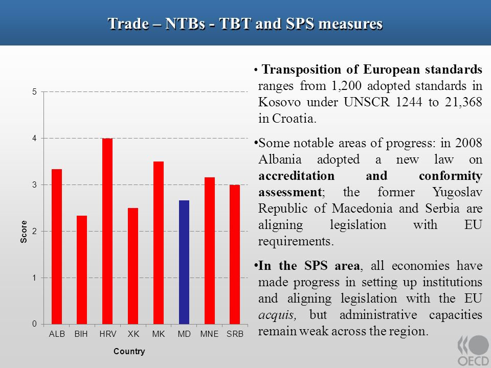 Transposition of European standards ranges from 1,200 adopted standards in Kosovo under UNSCR 1244 to 21,368 in Croatia.