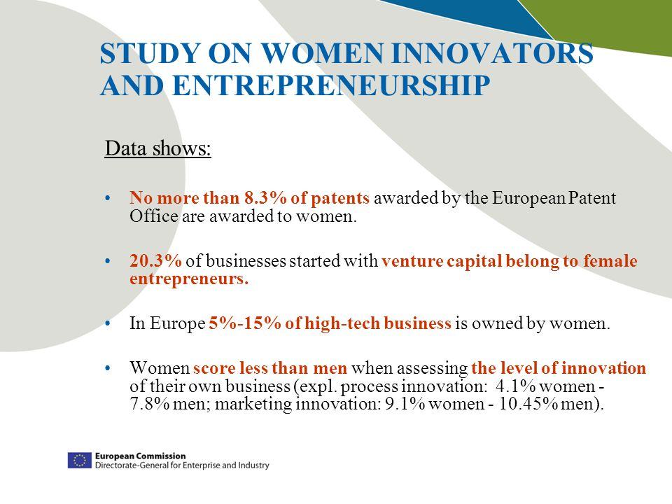 STUDY ON WOMEN INNOVATORS AND ENTREPRENEURSHIP Data shows: No more than 8.3% of patents awarded by the European Patent Office are awarded to women. 20