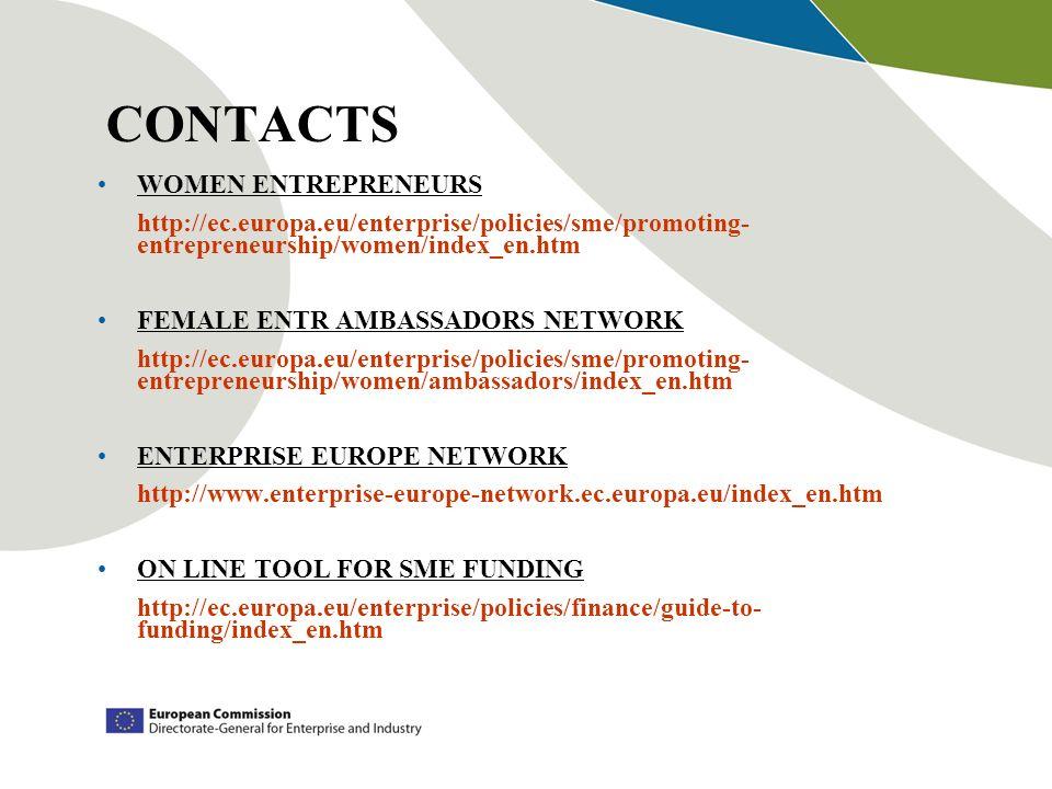 CONTACTS WOMEN ENTREPRENEURS http://ec.europa.eu/enterprise/policies/sme/promoting- entrepreneurship/women/index_en.htm FEMALE ENTR AMBASSADORS NETWORK http://ec.europa.eu/enterprise/policies/sme/promoting- entrepreneurship/women/ambassadors/index_en.htm ENTERPRISE EUROPE NETWORK http://www.enterprise-europe-network.ec.europa.eu/index_en.htm ON LINE TOOL FOR SME FUNDING http://ec.europa.eu/enterprise/policies/finance/guide-to- funding/index_en.htm