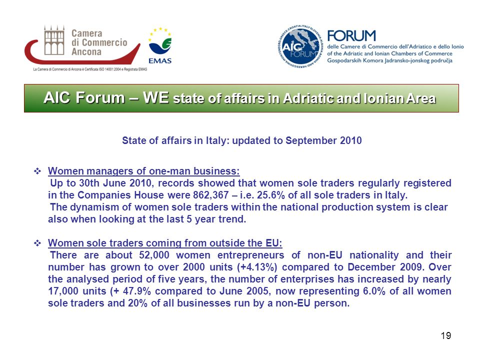 19 AIC Forum – WE state of affairs in Adriatic and Ionian Area State of affairs in Italy: updated to September 2010 Women managers of one-man business: Up to 30th June 2010, records showed that women sole traders regularly registered in the Companies House were 862,367 – i.e.