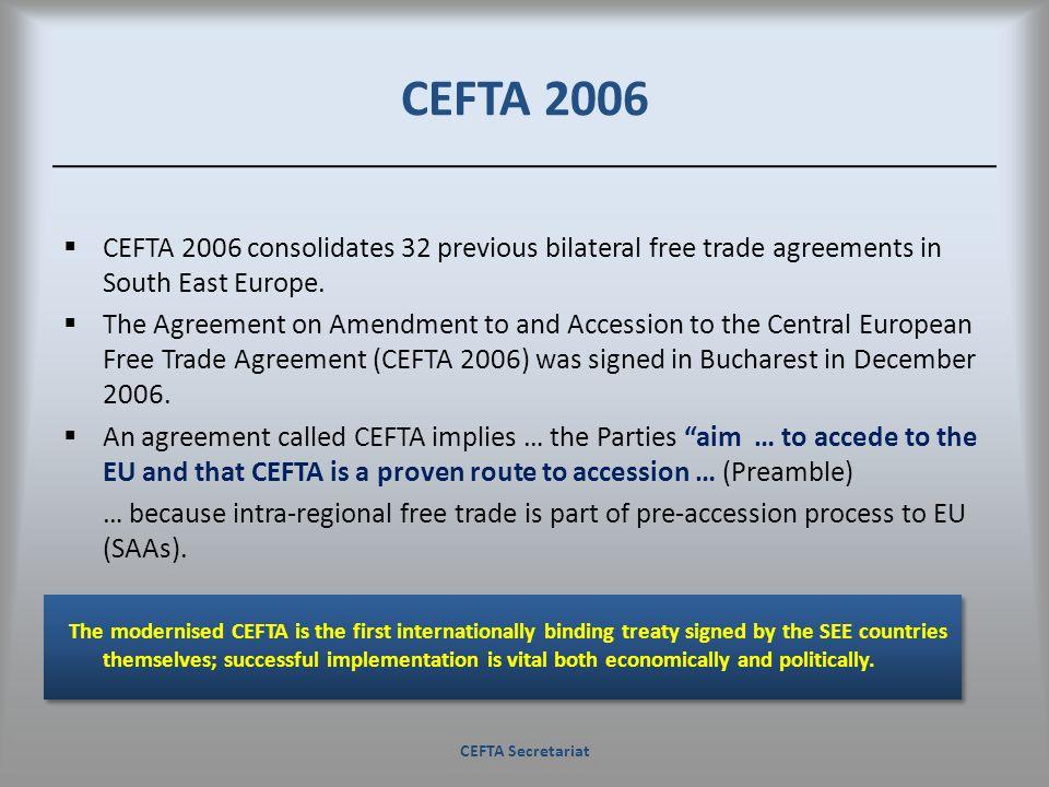 WTO Membership Stabilisation and Association Agreements (SAA) CEFTA Parties CEFTA Process CEFTA Secretariat
