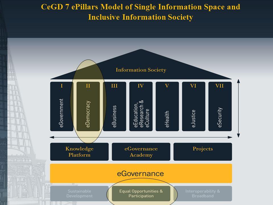 CeGD 7ePillars development I.Policy environment II.Legal framework III.ICT business solutions (good practice cases)