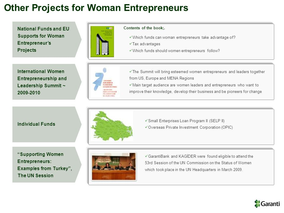 Other Projects for Woman Entrepreneurs National Funds and EU Supports for Woman Entrepreneurs Projects International Women Entrepreneurship and Leader